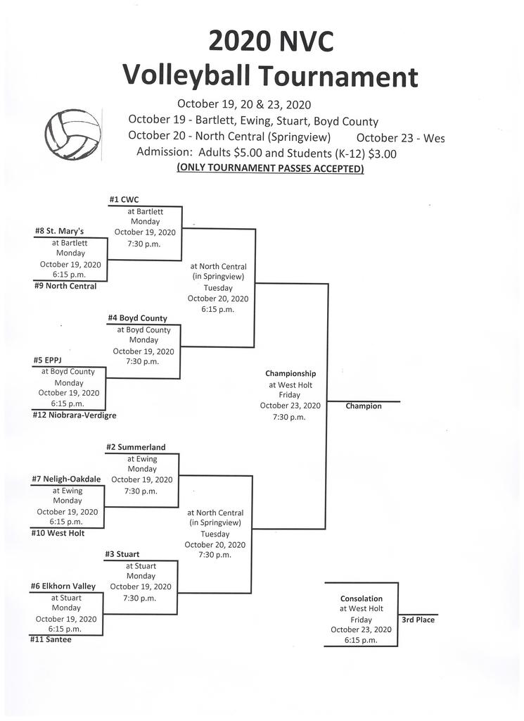NVC releases conference volleyball bracket